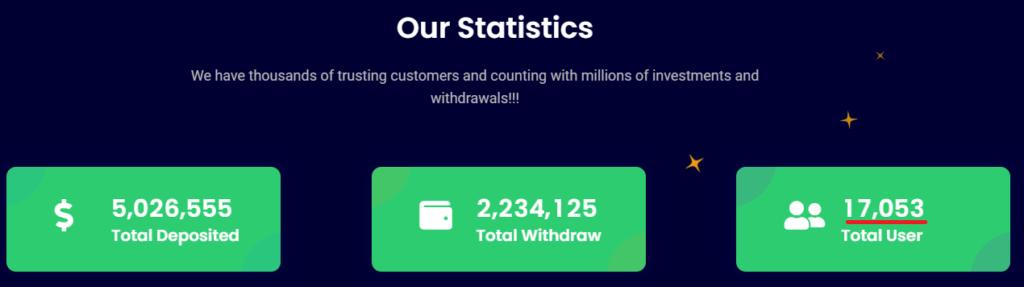 tradesinvestor scam platform data