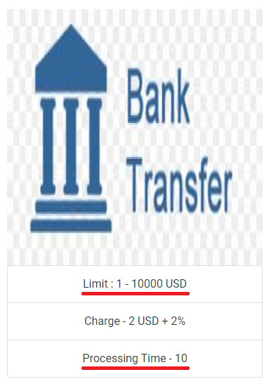 withdrawal limit