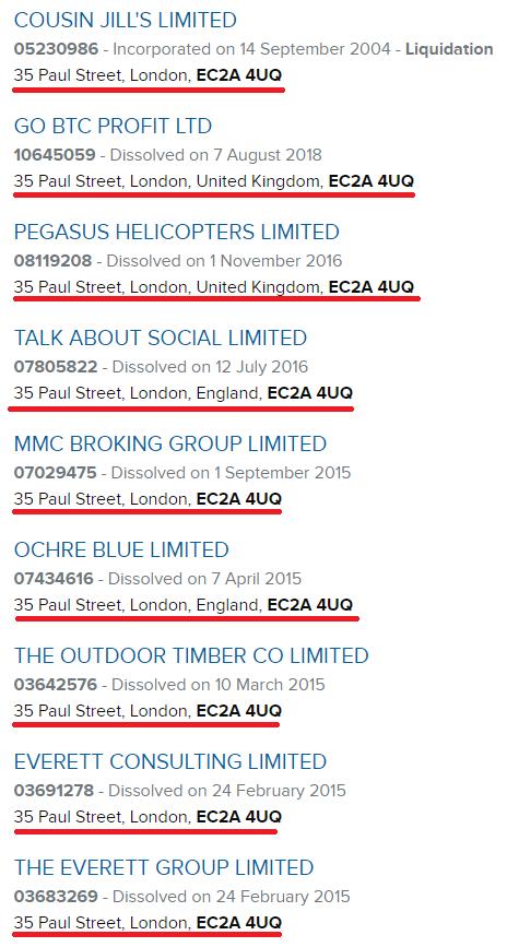 uk shell companies 1