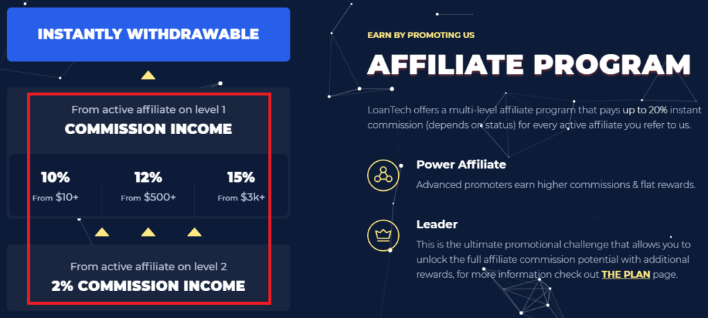loantech top scam referral affiliate program 1