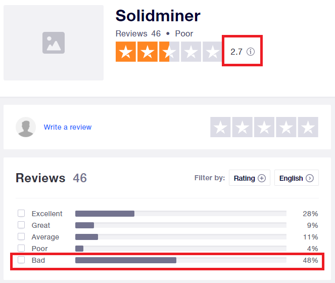 solidminer trustpilot rating