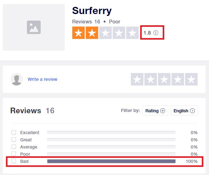 surferyy trustpilot rating labubu scam network