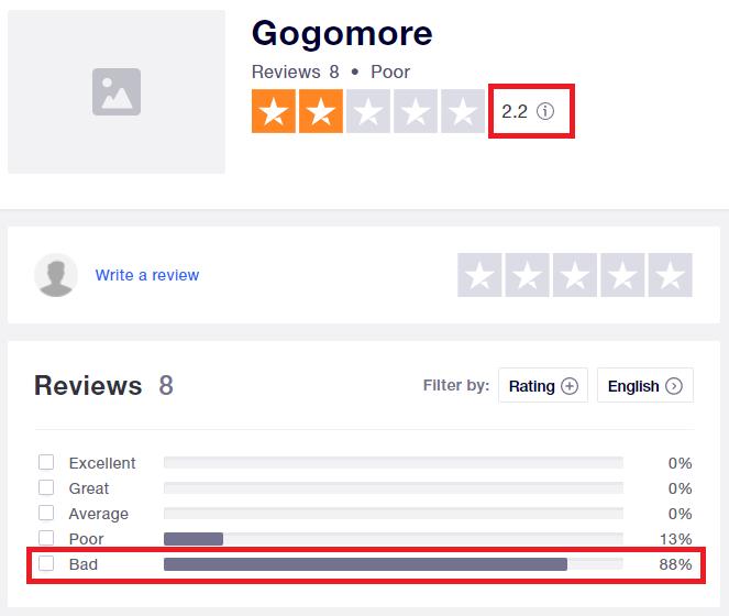 gogomore trustpilot rating labubu scam network