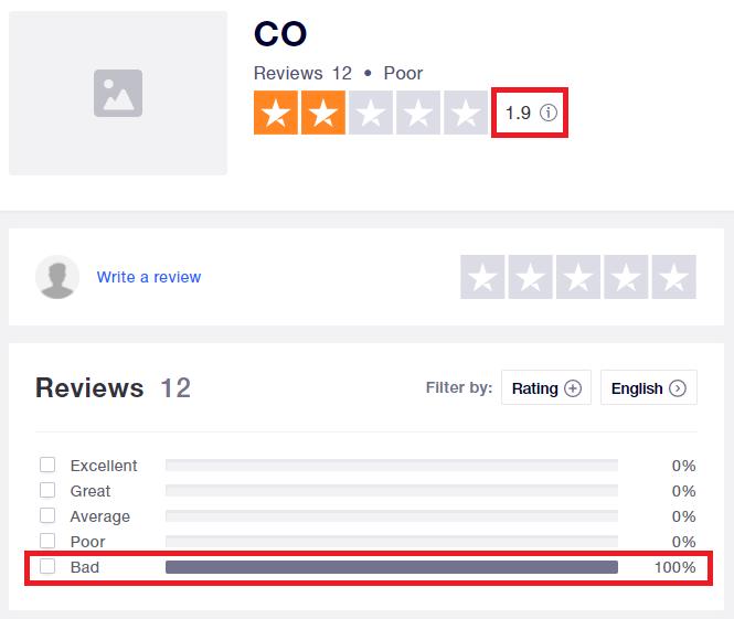 warmyard trustpilot rating labubu scam network