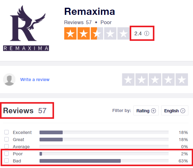 remaxima trustpilot rating