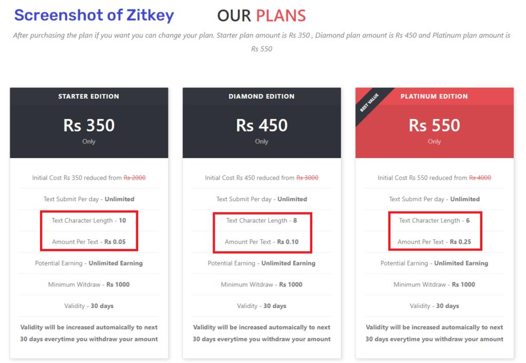 zitkey scam plans