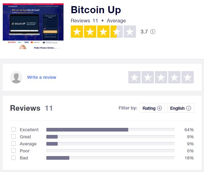 bitcoin up scam trustpilot