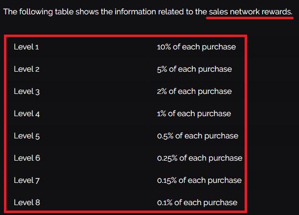 hashflare scam referral program