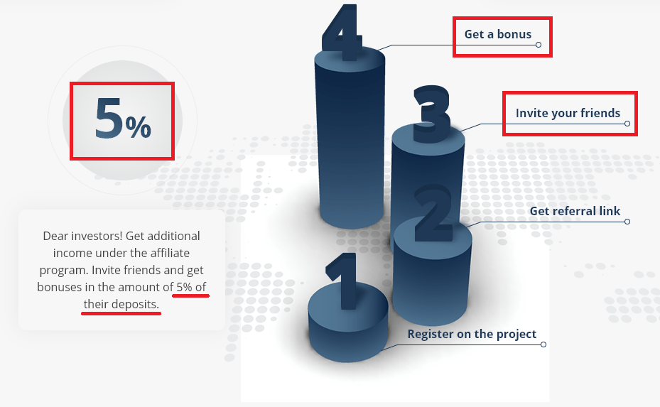 forex-cointrade scam referral bonus
