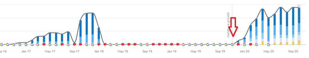 easy typing job traffic data