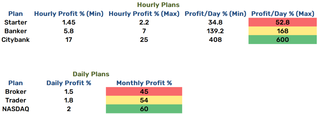 hour pay system scam profit structure