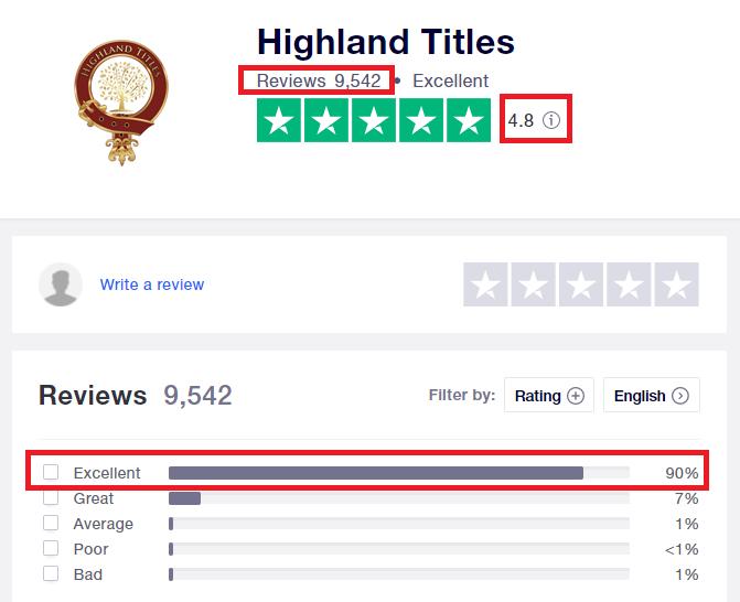 highland titles trustpilot rating