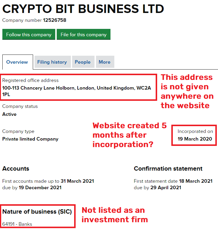 crypto bit business ltd company registration uk