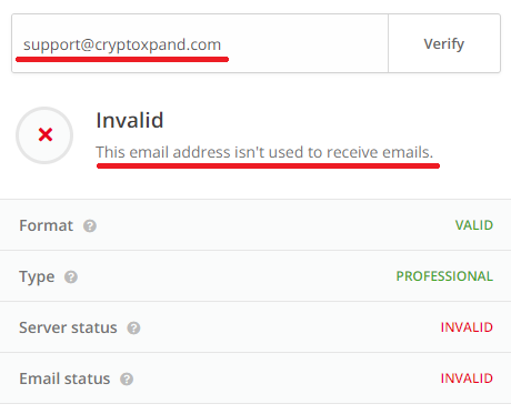 crypto scam fake email id