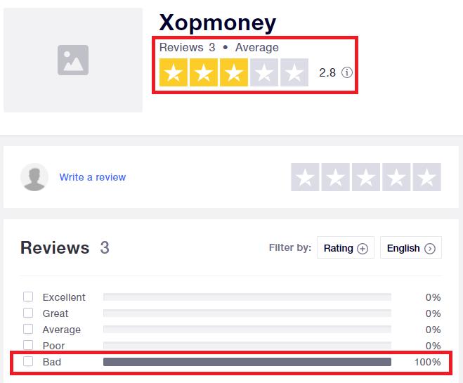 xopmoney scam review 1