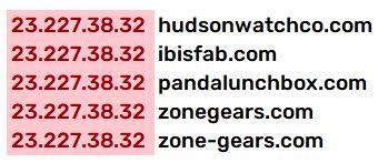 zone-gears scam ip address analysis