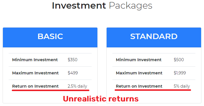 zibatrix scam investment packages
