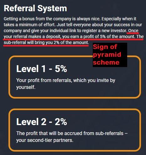 Cryptsminer scam pyramid scheme referral program