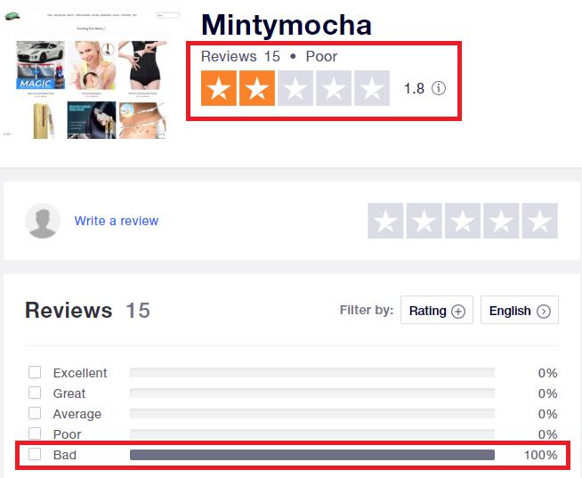 mintymocha scam trustpilot rating