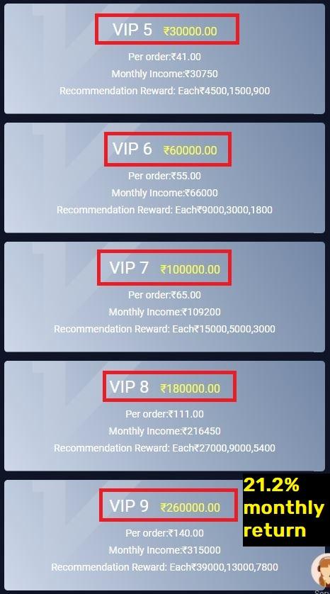 okshare scam vip packages 2