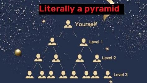 okshare scam pyramid diagram