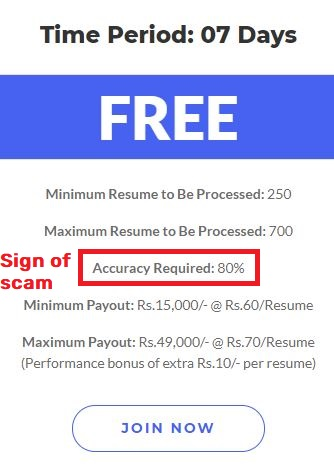 cvssite scam accuracy required