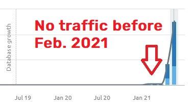 website traffic data