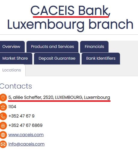 caceis bank company information