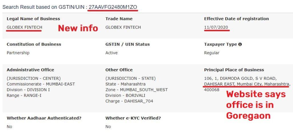 globex fintech globexfintech scam gst