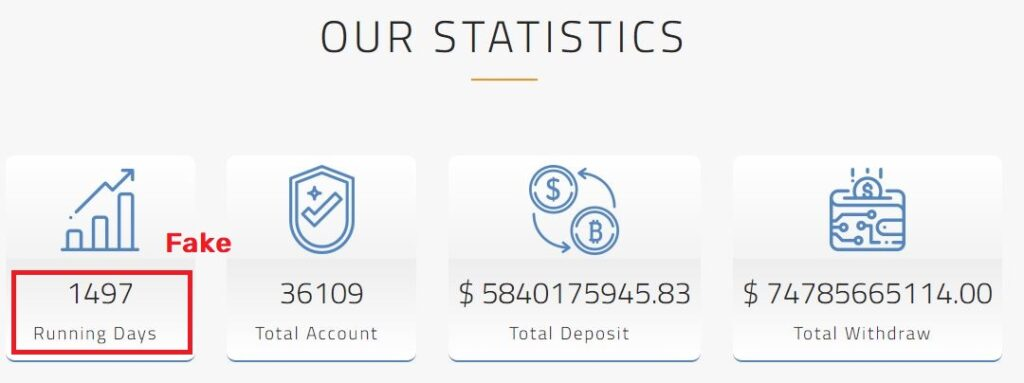miners-gain scam fake website age