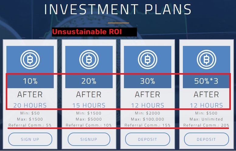 miners-gain scam investment plans