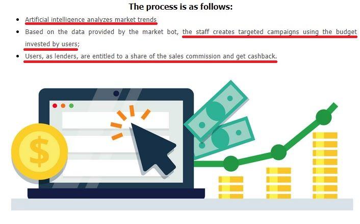 inb network ai marketing scam fake process 2
