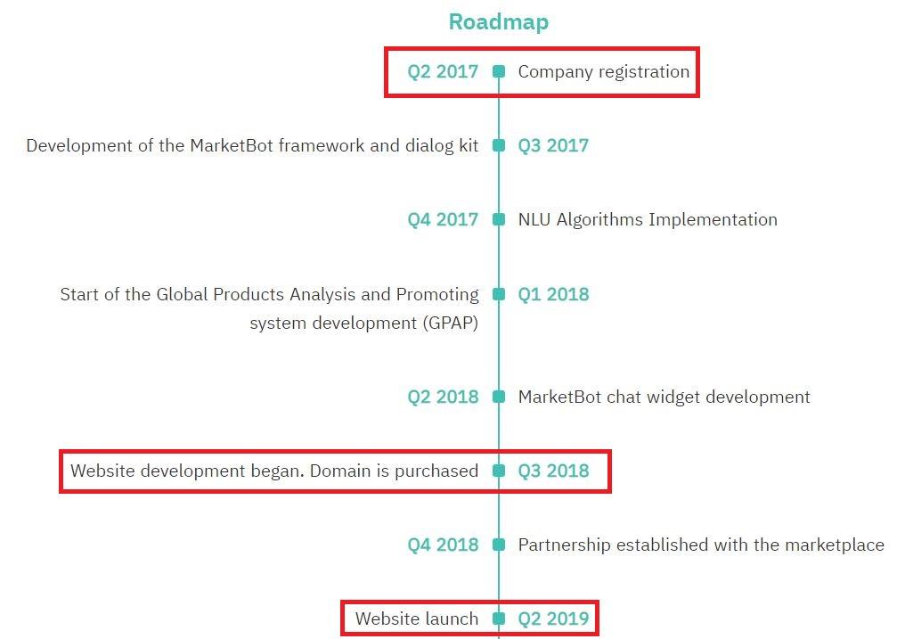 inb network ai marketing scam fake timeline